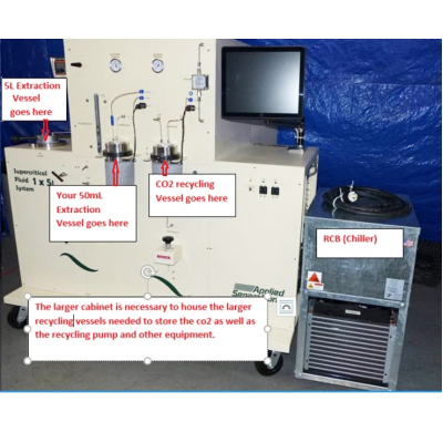 1x5l-supercritical-co2-system.jpg