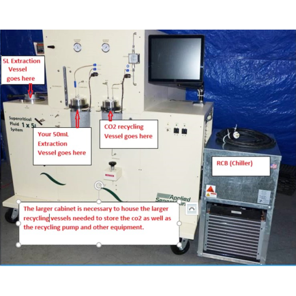 Hệ thống trích ly bằng CO2 siêu tới hạn 5 lít